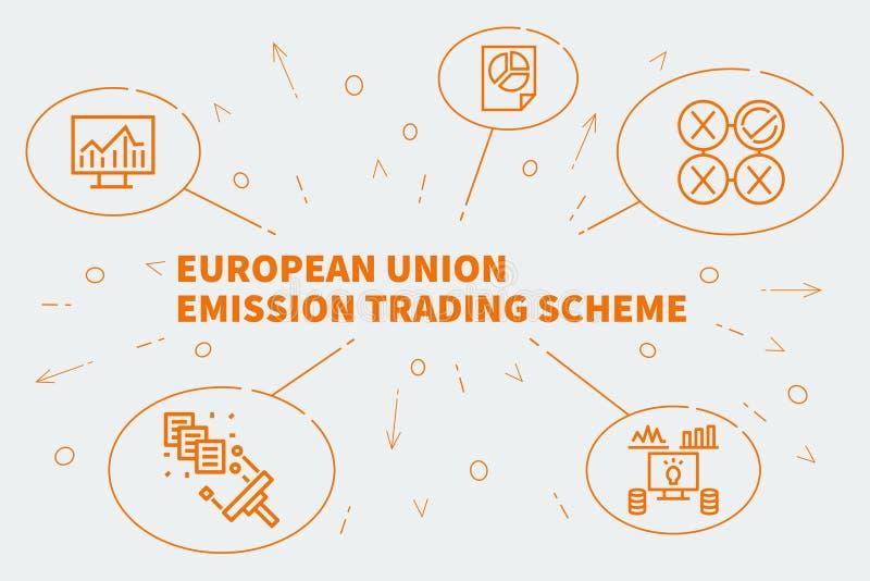 Conceptuele bedrijfsillustratie met de woorden Europese Unie e royalty-vrije illustratie