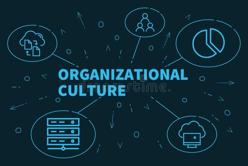 Conceptuele bedrijfsillustratie met de woorden organisatorisch c vector illustratie