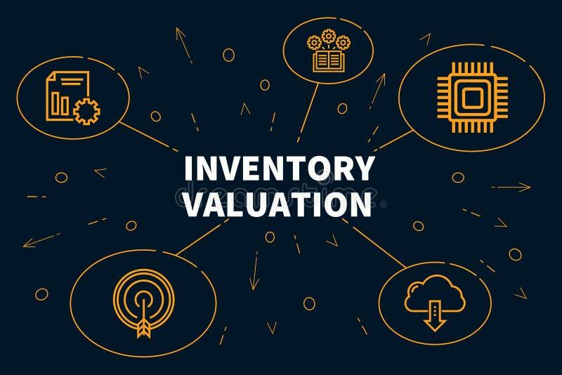 Conceptuele bedrijfsillustratie met de woordeninventaris valuat vector illustratie