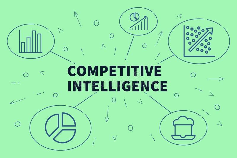 Conceptuele bedrijfsillustratie met woorden concurrerende inte vector illustratie