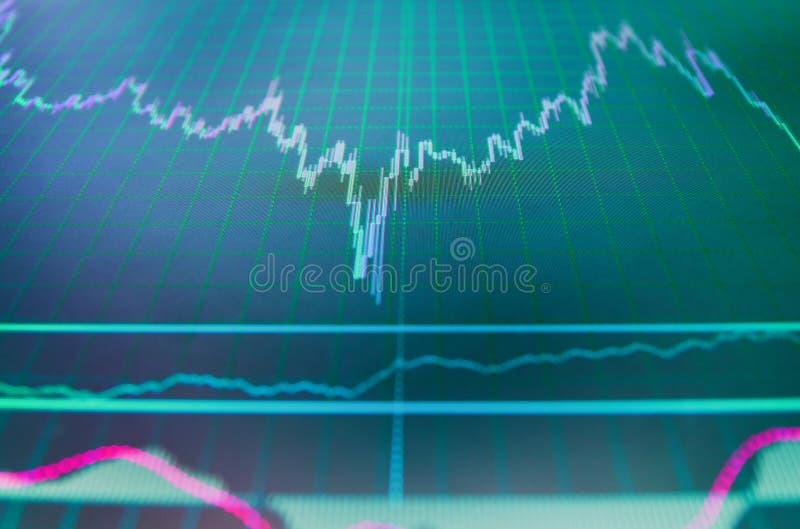 Conceptuele mening van de wisselmarkt Hulpmiddelen van technische analyse De grafiekgrafiek van de kaarsstok van effectenbeursinv stock foto