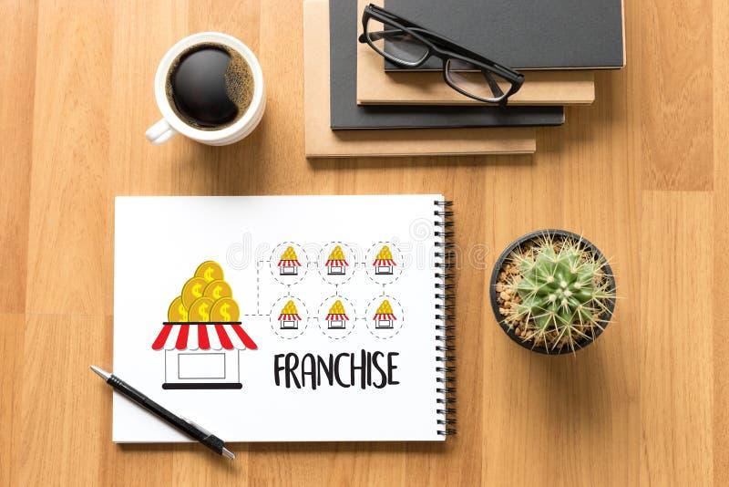 CONCESSIE Marketing het Brandmerken en détail en Bedrijfs het Werkopdracht C stock fotografie