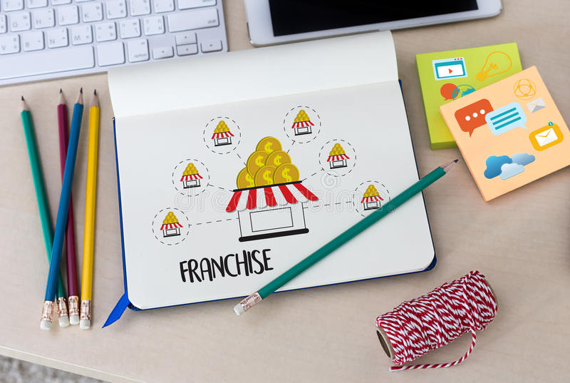 CONCESSIE Marketing het Brandmerken en détail en Bedrijfs het Werkopdracht C stock foto