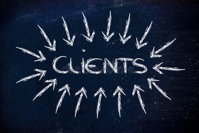 Concetti chiave di affari: Cliients fotografia stock