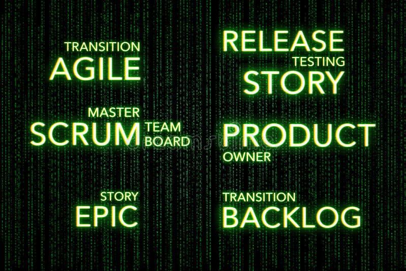 Concetti della matrice della mischia agile di Techology di sviluppo di software fotografia stock libera da diritti