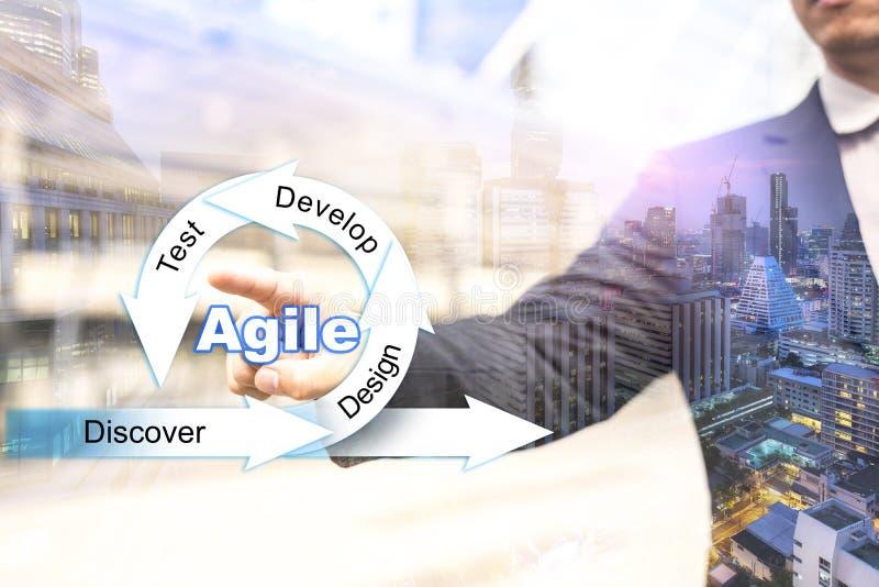 Concetto agile della gestione per il project manager immagini stock libere da diritti