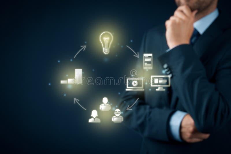 Concetto contento del ciclo di commercializzazione immagini stock