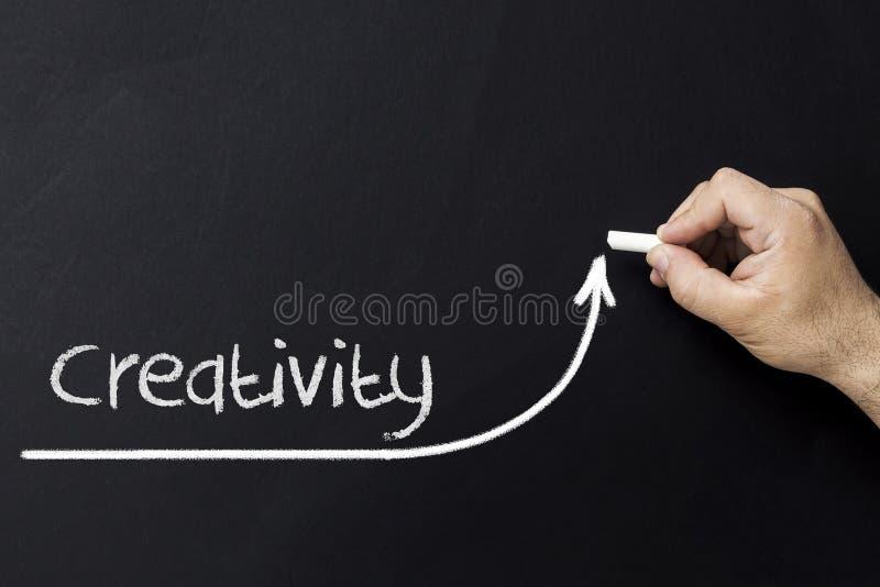 Concetto crescente di creatività Linea accelerante di tiraggio dell'uomo d'affari di miglioramento della creatività fotografia stock libera da diritti