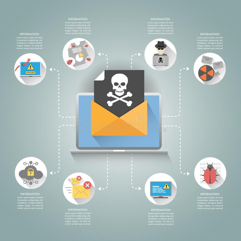 Concetto cyber dello spam di crimine con le icone piane for Concetto aperto di piani coloniali