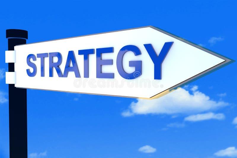 Concetto dei segnali di direzione della strada di strategia immagini stock