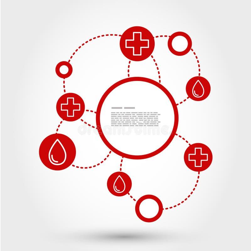 Concetto del cerchio di sanità con sangue illustrazione di stock