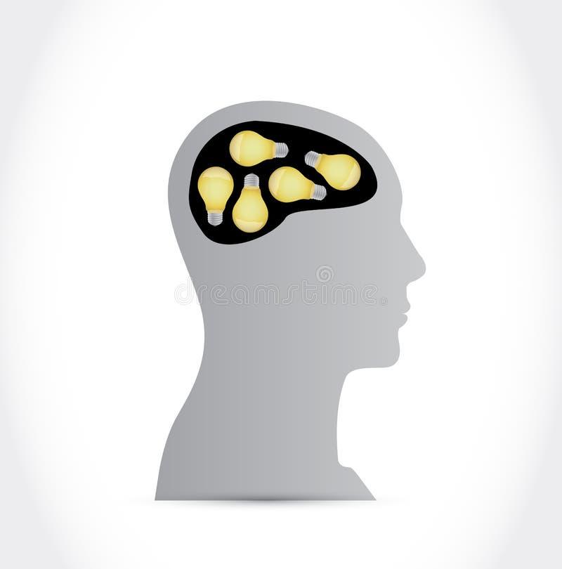 concetto del cervello di idea della lampadina di altezza e della testa royalty illustrazione gratis