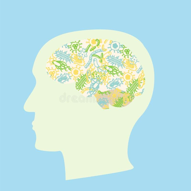 Concetto del cervello di microbiota illustrazione vettoriale