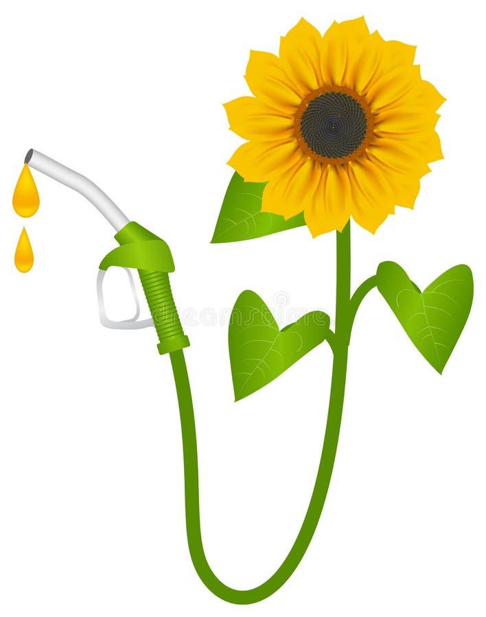 Concetto del combustibile biologico royalty illustrazione gratis
