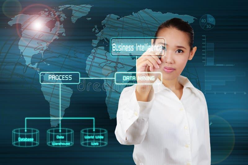 Concetto del data mining e di business intelligence fotografie stock