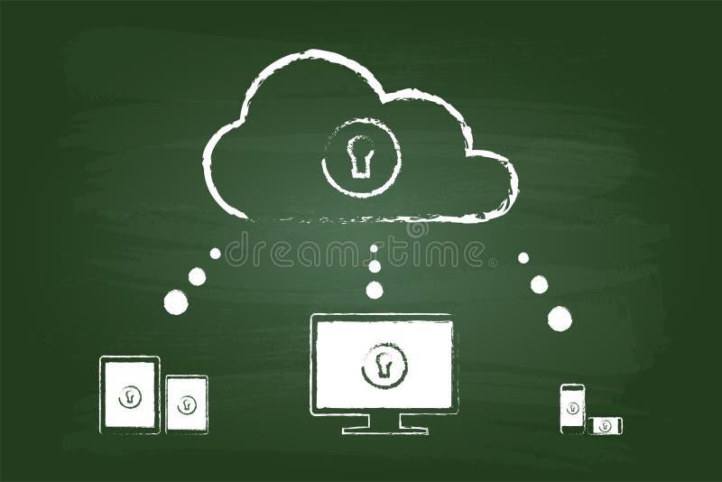 Concetto del diagramma di sicurezza della nuvola royalty illustrazione gratis
