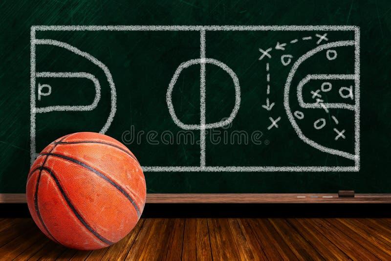 Concetto del gioco con pallacanestro e strategia del gioco del bordo di gesso fotografia stock
