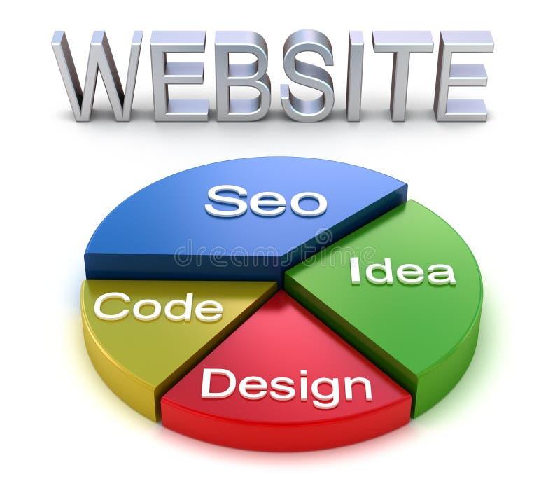 Concetto del grafico di Web site royalty illustrazione gratis