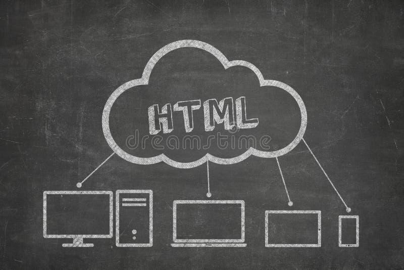 Concetto del HTML sulla lavagna fotografia stock
