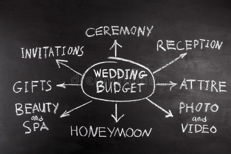 Concetto del mindmap del bilancio di nozze immagine stock libera da diritti