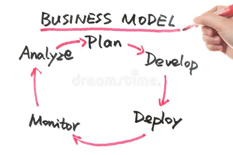Concetto del modello aziendale immagine stock