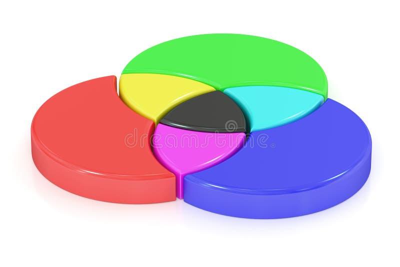 Concetto del modello di colore di RGB, rappresentazione 3D illustrazione vettoriale