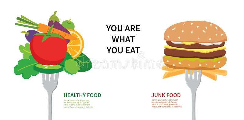 Concetto dell'alimento siete che cosa mangiate illustrazione di stock