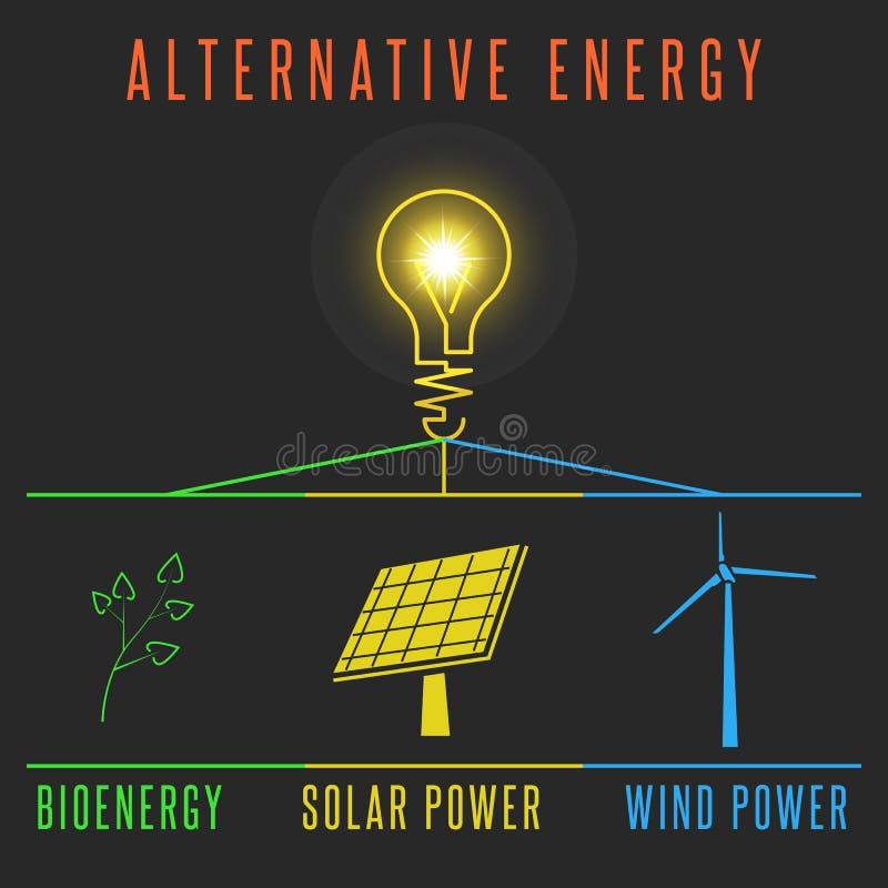 Concetto dell'energia alternativa, alimentazione autorigenerante della pianta del mulino a vento della batteria solare, terra ele illustrazione di stock