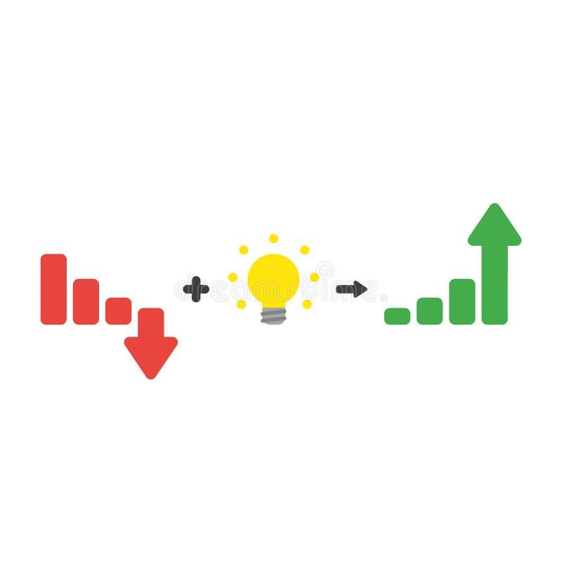 Concetto dell'icona di vettore dell'istogramma di vendite che si abbassa più i Bu leggeri illustrazione vettoriale