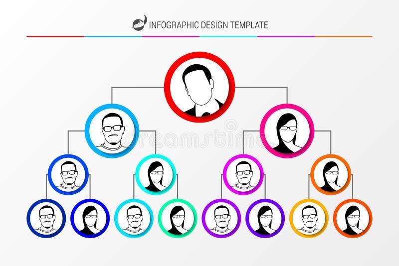 Concetto dell'organigramma Modello di progettazione di Infographic Vettore illustrazione di stock