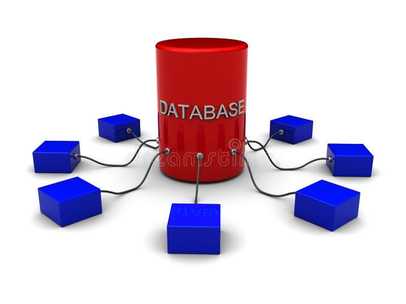 Concetto della base di dati