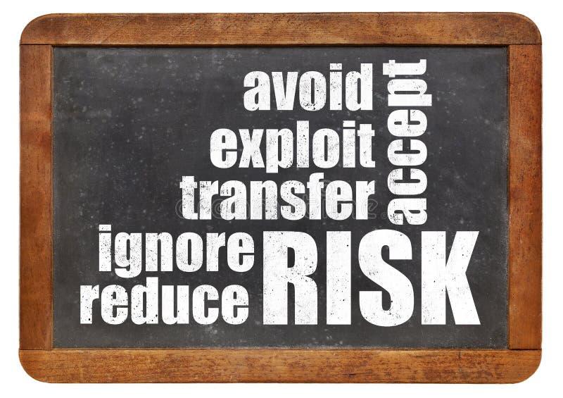 Concetto della gestione dei rischi immagini stock