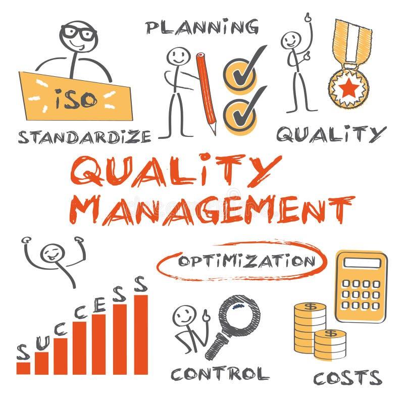 Concetto della gestione della qualità illustrazione di stock