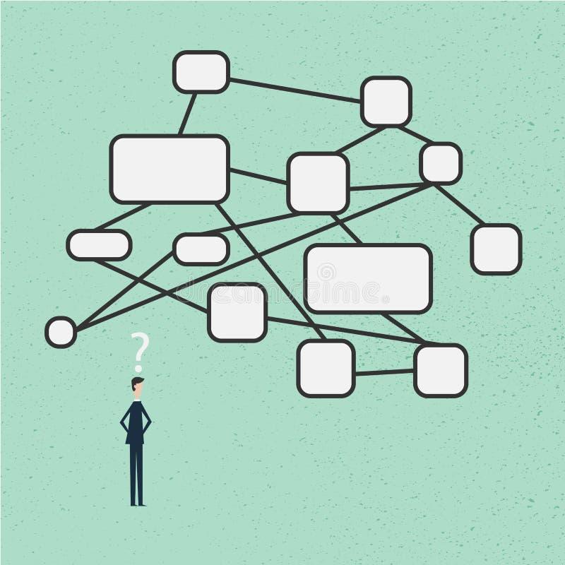 concetto della mappa di mente, uomo di affari che esamina lo schema della gerarchia, gestione dell'organizzazione, organogram illustrazione di stock