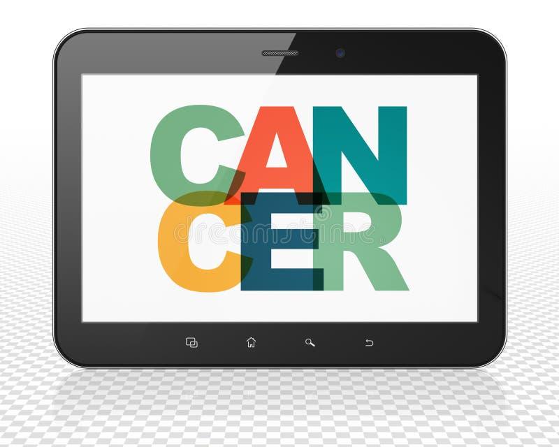 Concetto della medicina: Computer del pc della compressa con Cancro su esposizione illustrazione di stock