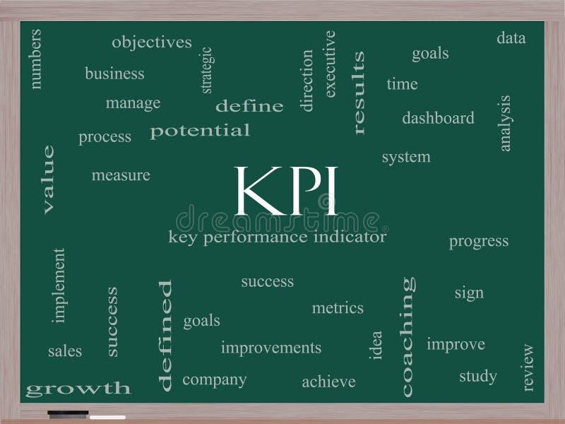 Concetto della nuvola di parola di KPI su una lavagna illustrazione di stock