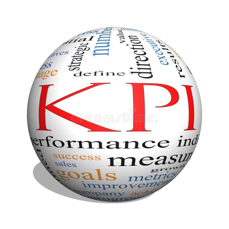 Concetto della nuvola di parola di KPI su una sfera 3D royalty illustrazione gratis
