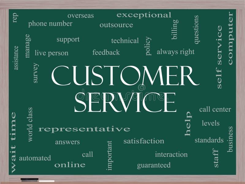 Concetto della nuvola di parola di servizio di assistenza al cliente su una lavagna illustrazione di stock