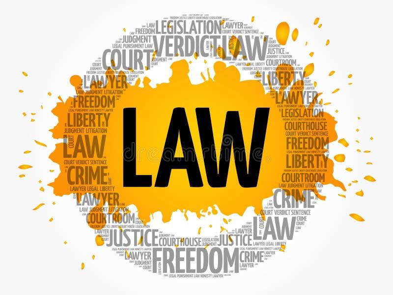 Concetto della nuvola di parola di legge illustrazione vettoriale