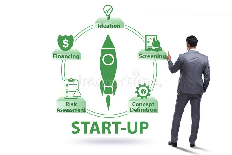 Concetto della partenza e dell'imprenditorialità immagine stock