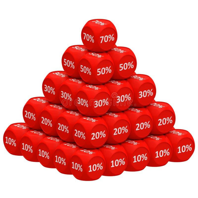 Concetto della piramide di sconto illustrazione di stock