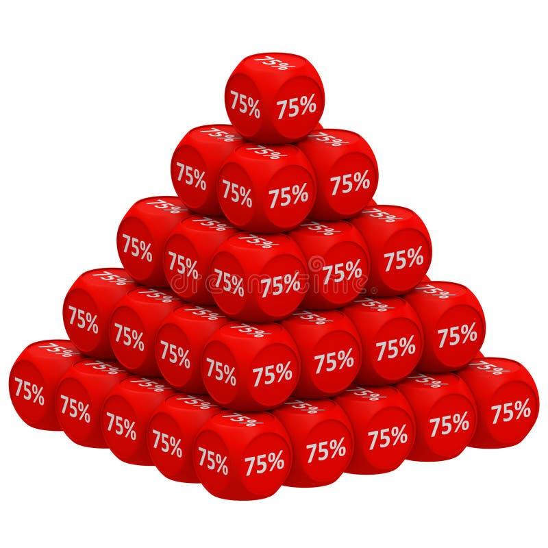Concetto 75% della piramide di sconto illustrazione di stock