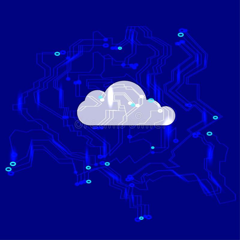 Concetto della rete di computazione della nube Protezione dei dati royalty illustrazione gratis