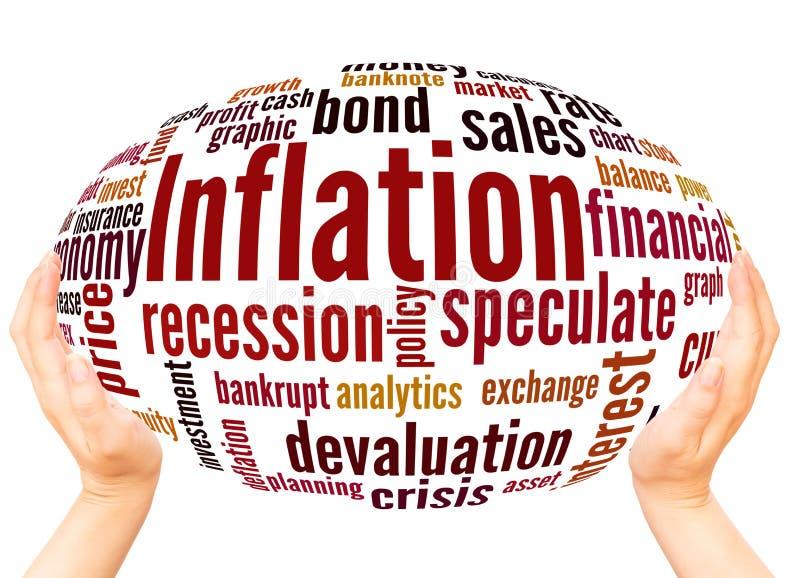 Concetto della sfera della mano della nuvola di parola di inflazione immagini stock libere da diritti