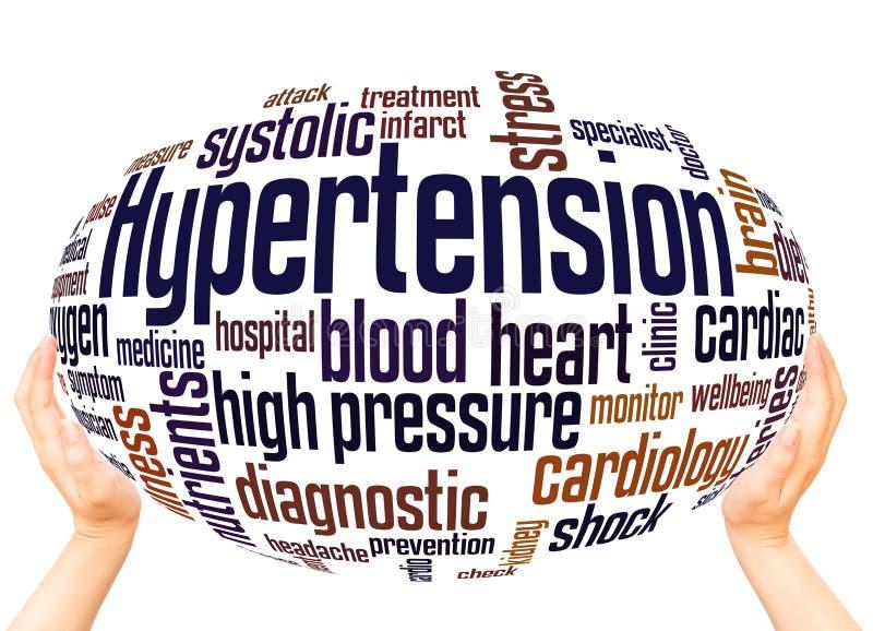 Concetto della sfera della nuvola di parola di ipertensione illustrazione di stock