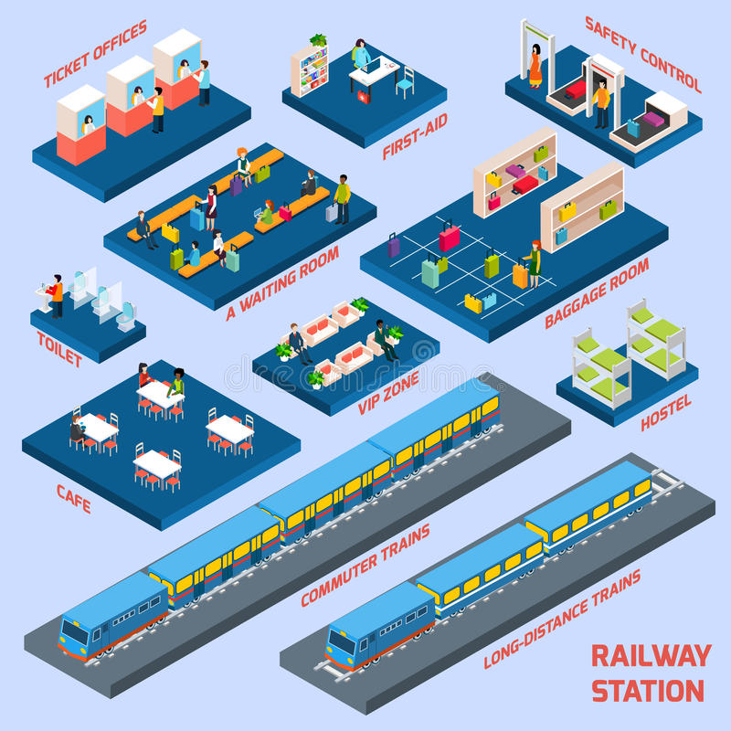 Concetto della stazione ferroviaria royalty illustrazione gratis