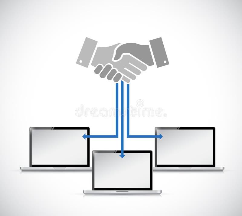 concetto della stretta di mano di tecnologia di rete di affari illustrazione vettoriale