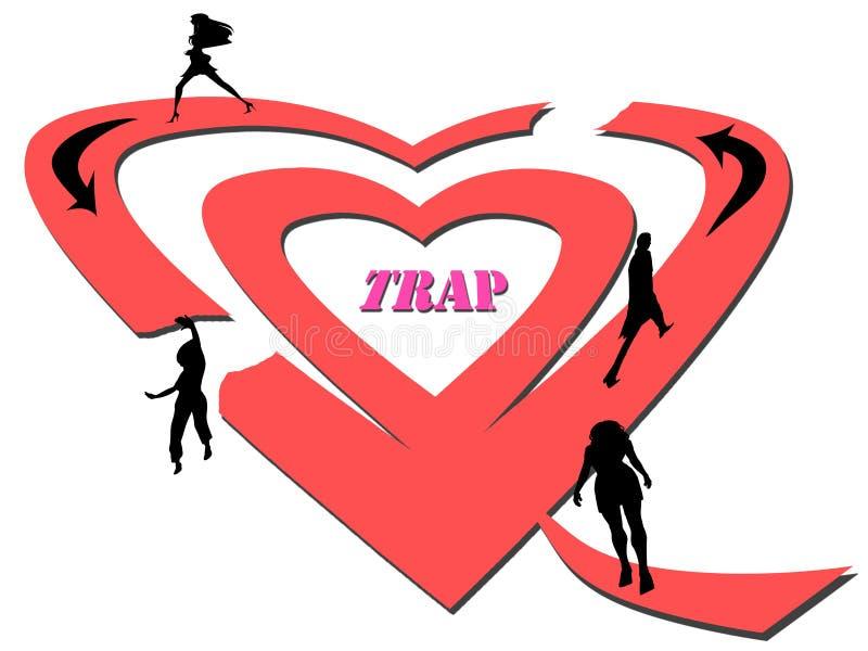 Concetto della trappola di amore illustrazione di stock