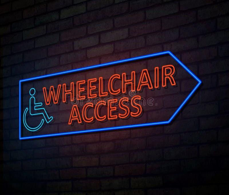 Concetto di accesso della sedia a rotelle illustrazione di stock