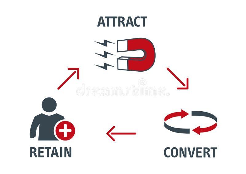 Concetto di acquisizione del cliente dell'illustrazione di vettore illustrazione di stock
